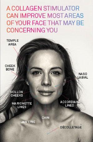 Collagen stumulation